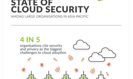 APAC organizations' misplaced confidence in cloud security