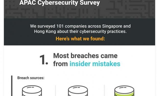 4 key findings – SolarWinds 2019 Cybersecurity Survey